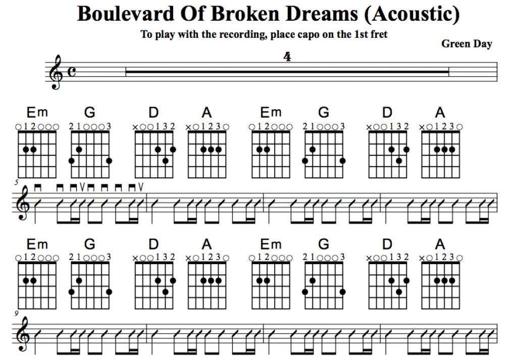 Easy Guitar Songs Boulevard Of Broken Dreams Green Day Vocal Melody For Guitar Strumming Pattern Tab Videos Guitar Songs For Beginners Easy Guitar Guitar Songs