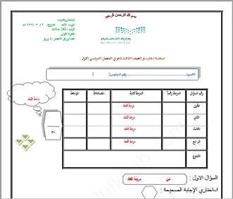 الرياضيات ثالث ثانوي نظام المقررات الفصل الدراسي الأول Diagram Periodic Table