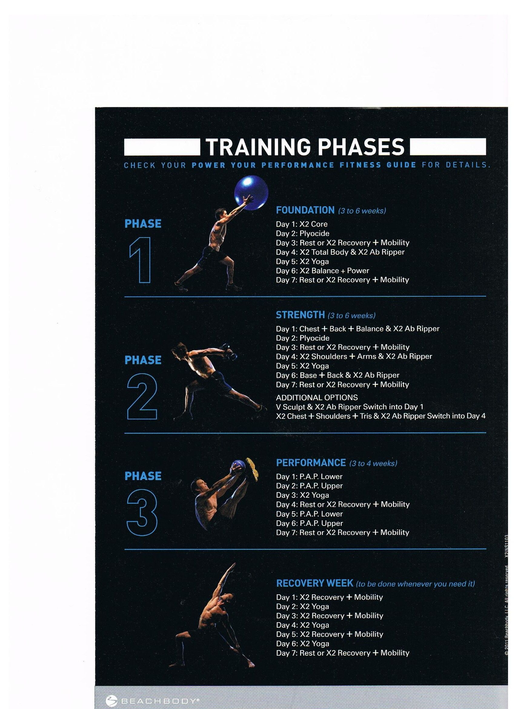P90x2 - my current workout plan  I'm on week 2 and getting stronger