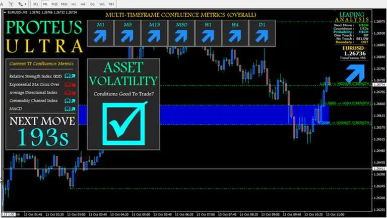 Option fm south africa review binary options trading sa