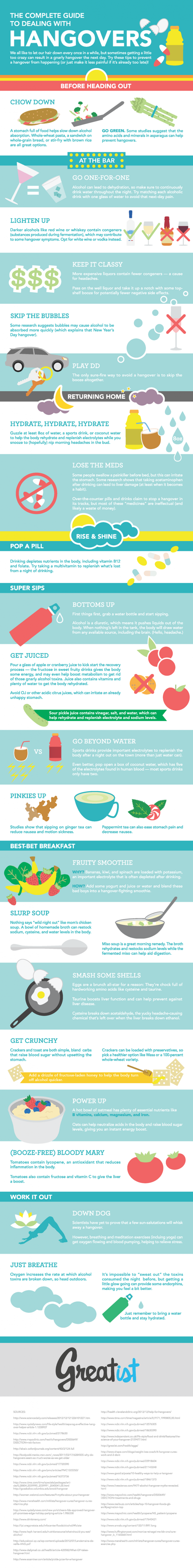 the complete guide to dealing with hangovers [infographic] | this is