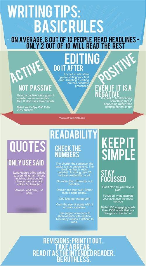 Writing Tips Basic Rules V1 500x913 Jpg 500 913 Pixels Writing Tips Writing Skills Writing