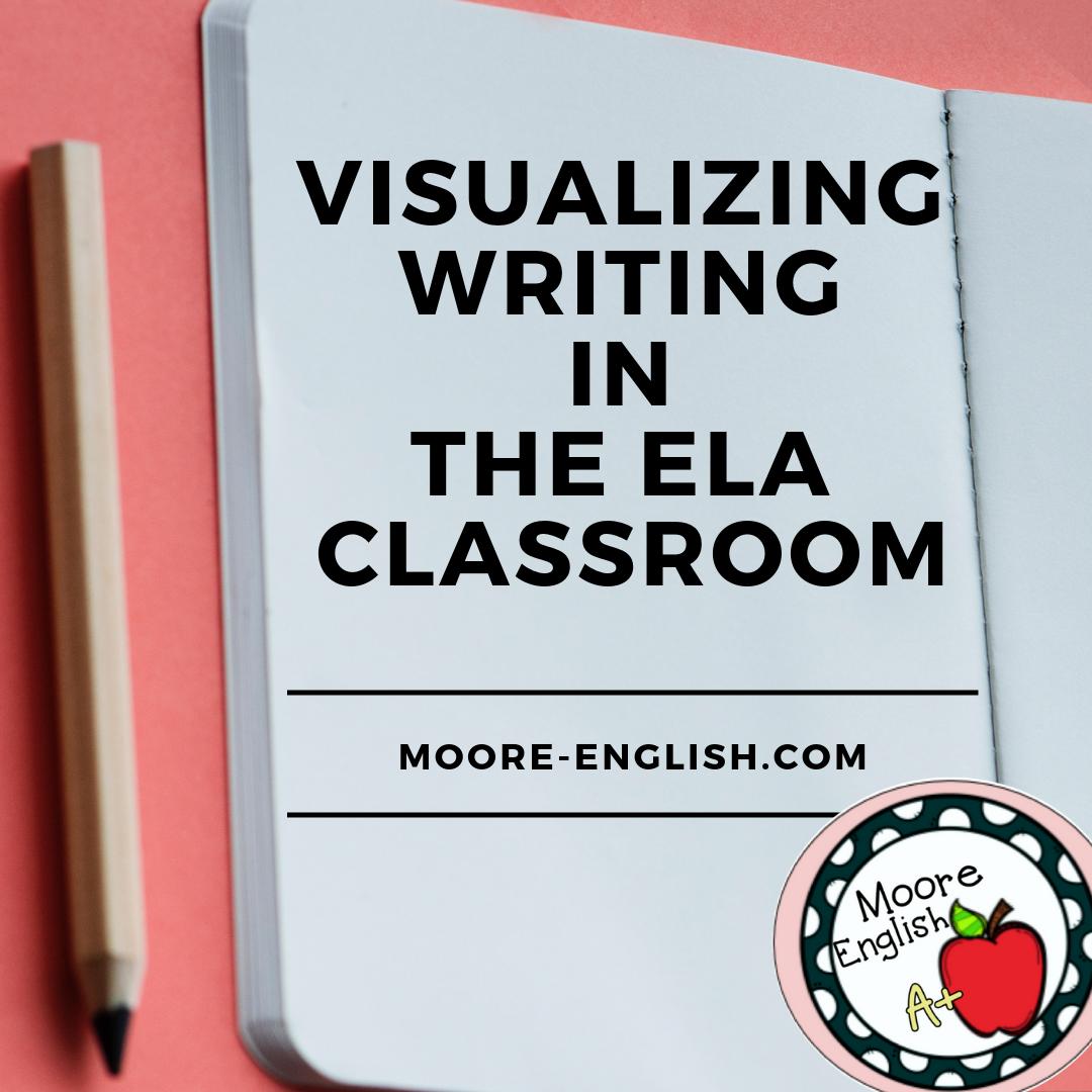Visualizing Student Writing Brainstorming Choice Menu