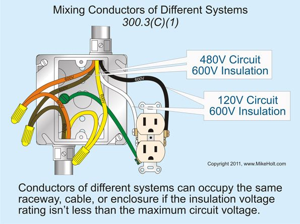 Superb Wiring An Outlet To Code Basic Electronics Wiring Diagram Wiring Digital Resources Cettecompassionincorg