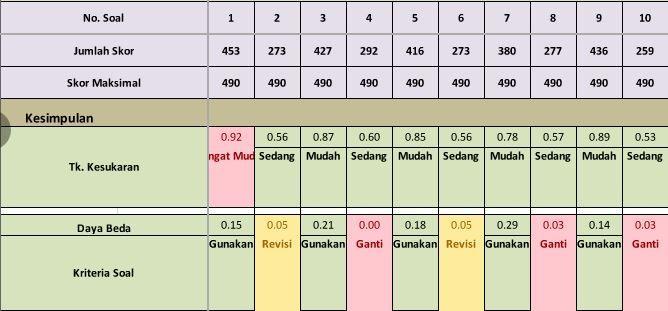 Contoh Soal Dan Jawaban Microsoft Excel 2010 - Peranti Guru