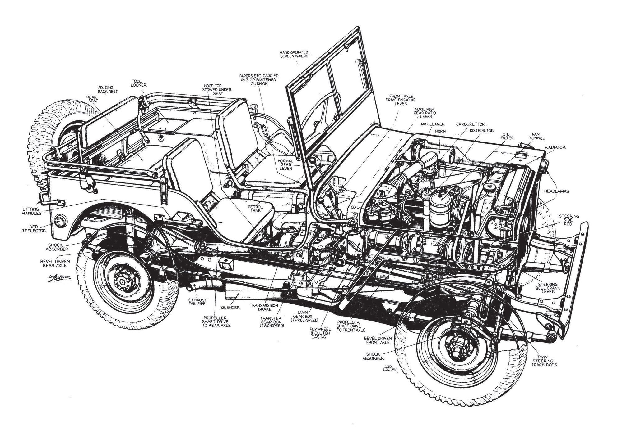 Willys jeep cutaway jeeps cutaway and vehicle the willys jeep is a vehicle that id love to see make a comeback malvernweather Image collections