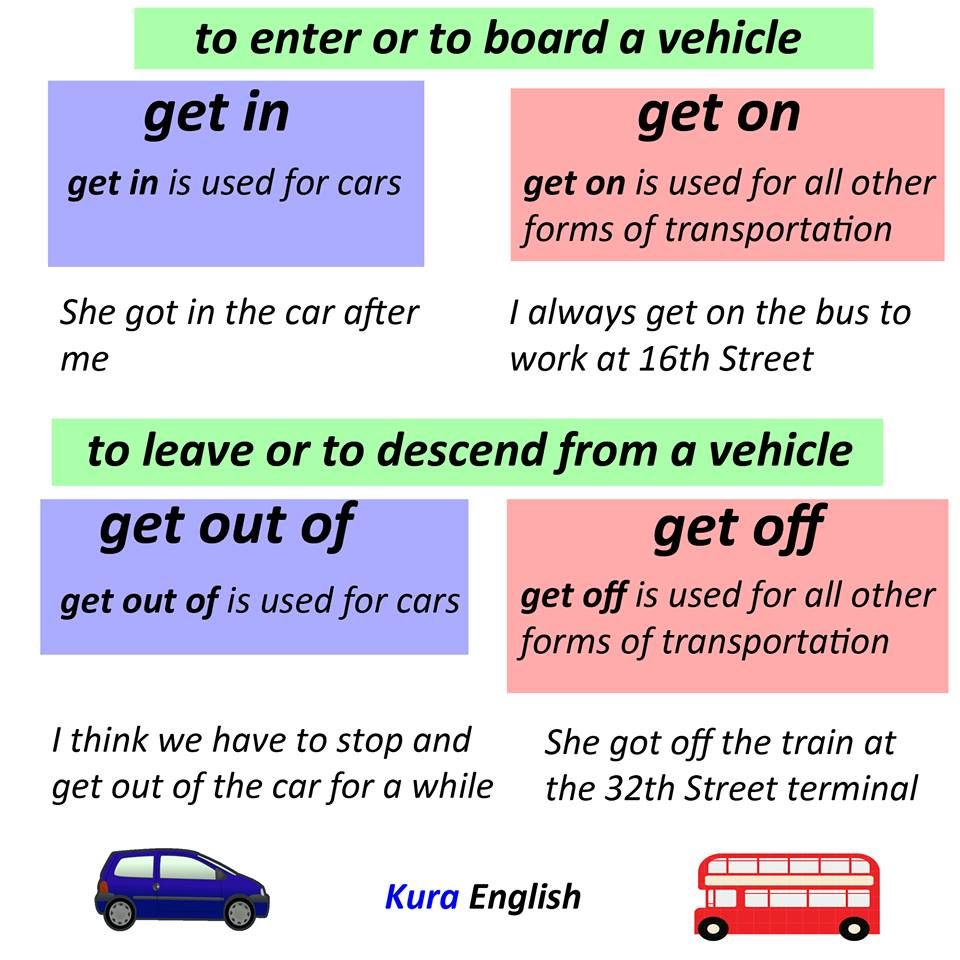 Phrasal Verbs – GET IN, GET ON, GET OUT OF, GET OFF - I ...
