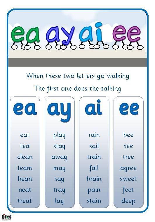 ea, ay, ai, ee | English | Teaching phonics, Phonics, Vowel ...