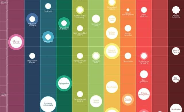 The 16 Most Compelling Infographics Of 2012 | Co.Exist | ideas + impact