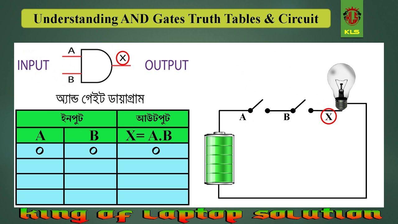 Digital Logic Gate Circuits Class 2 Bangla Tutorial King Of And Circuit