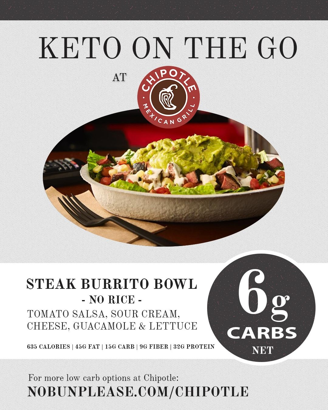 chipotle ketogenic diet what can you ordee