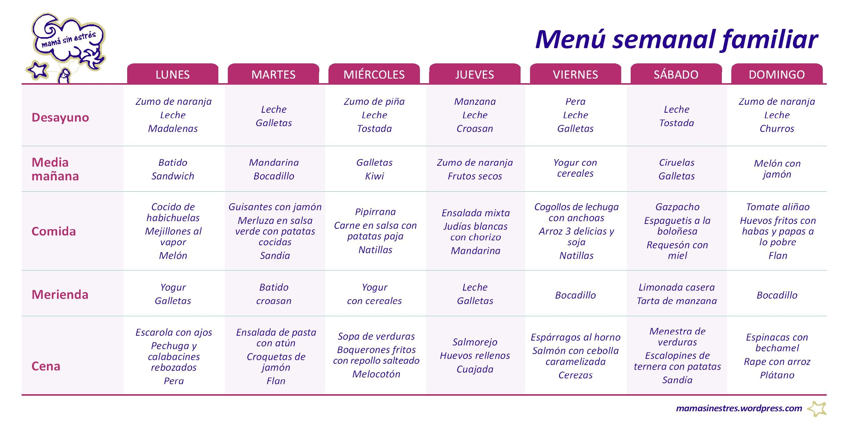 C mo elaborar un men semanal familiar men pinterest men semanal men and menu semanal - Comidas para cenas familiares ...