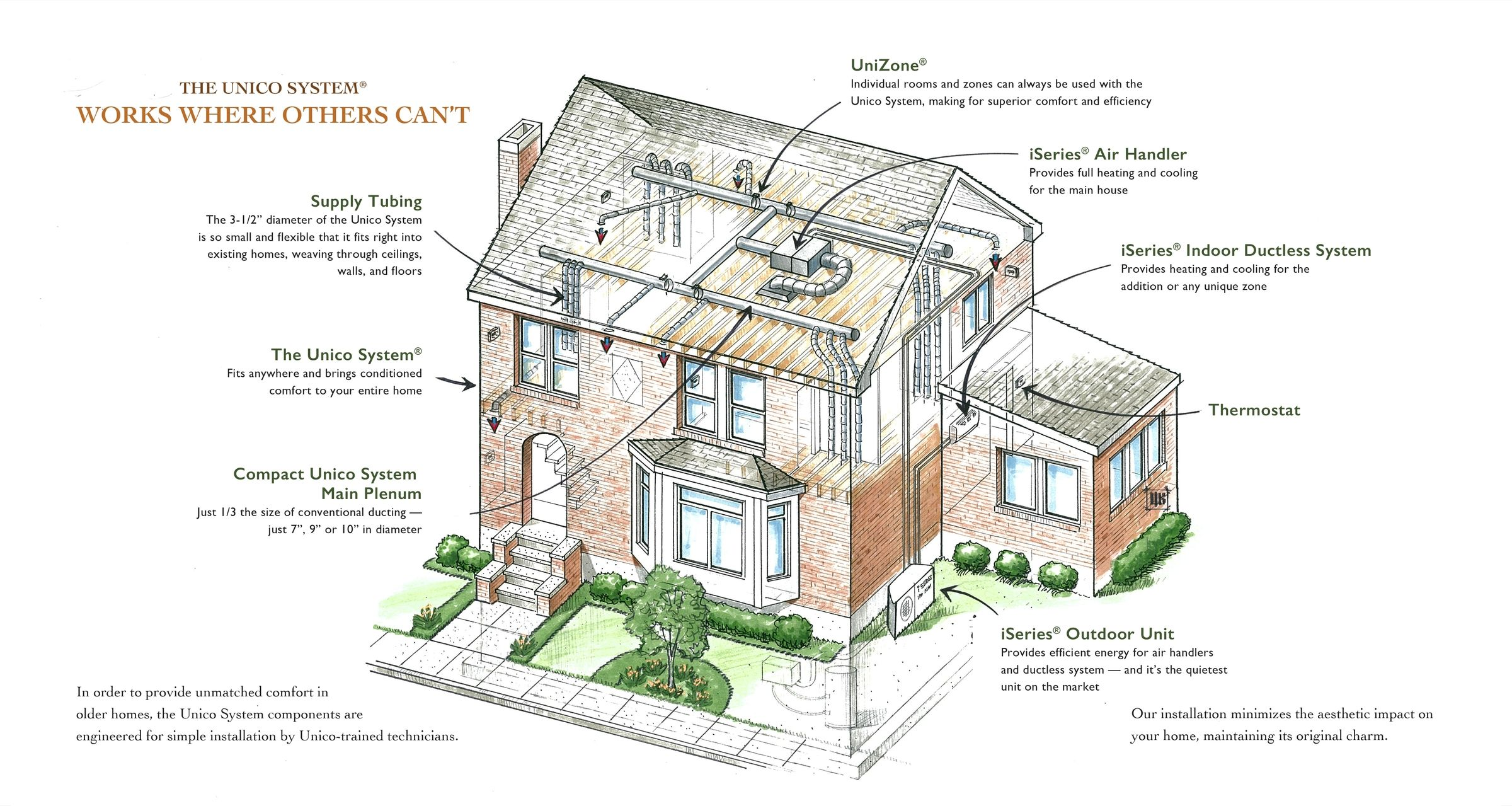 Pin by Jennifer M on Home Renovation Home heating