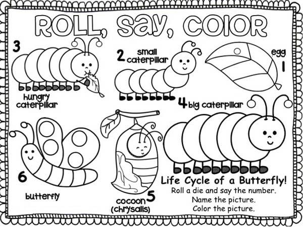 From Caterpillar Into A Butterfly Coloring Page Butterfly Coloring Page Coloring Pages Colorful Butterflies