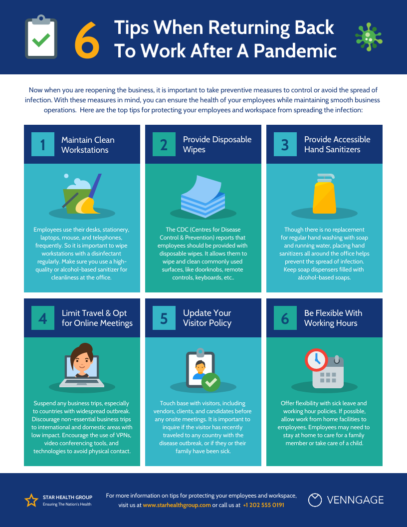 Venngage Templates in 2020 Infographic, How to create