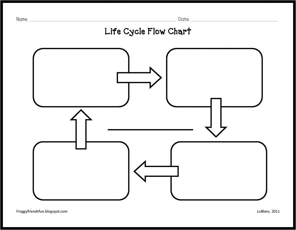 Printable Flow Chart Template Inspirational 7 Best Flow Chart Template Printable Flow Chart Template Flow Chart Process Flow Chart Template