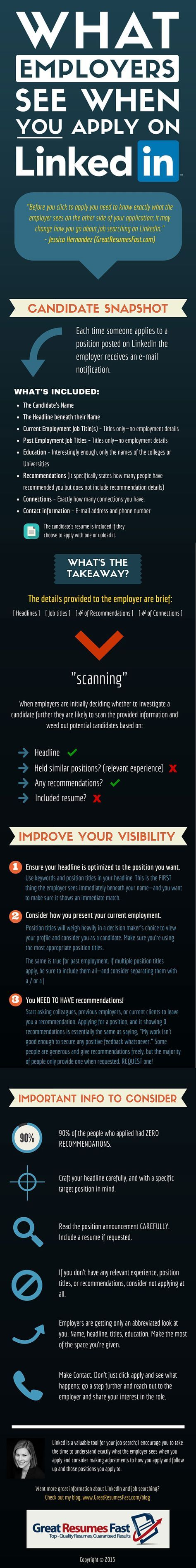 INFOGRAPHIC What Employers See When You Apply on LinkedIn