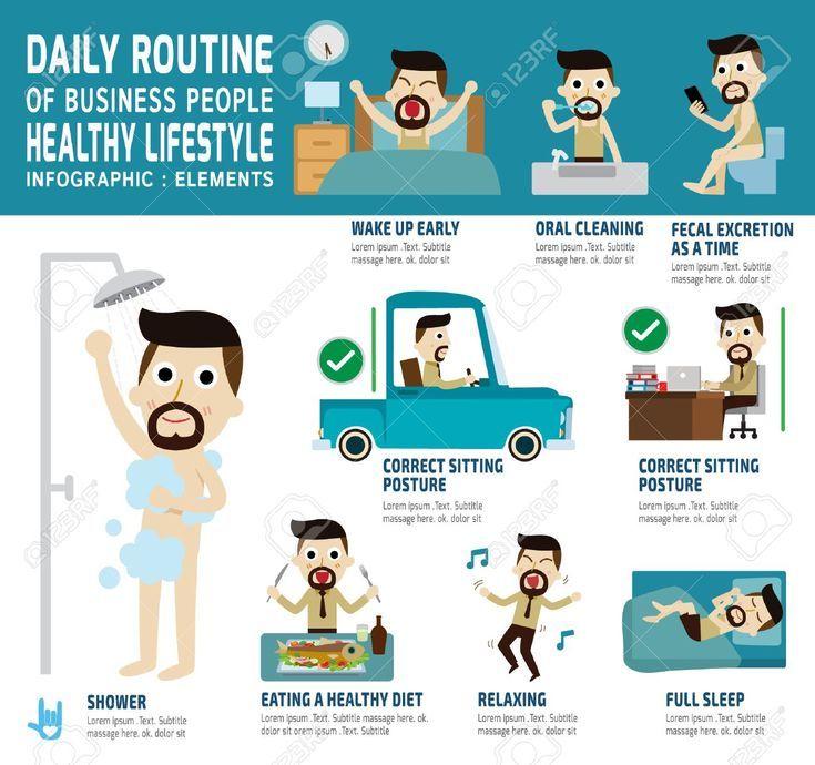 Gesunde tägliche Routine, Healthy Daily Routine,         Gesunder Tagesablauf, gesunder Tagesablauf - Diese Ideen wurden am 21.09.2019 von healthy Daily routine hochgeladen. Vielen Dank für Ihren Besuch bei Healthy Daily Routine. Schauen Sie sich die Kunstgalerie an, um gesunde ...