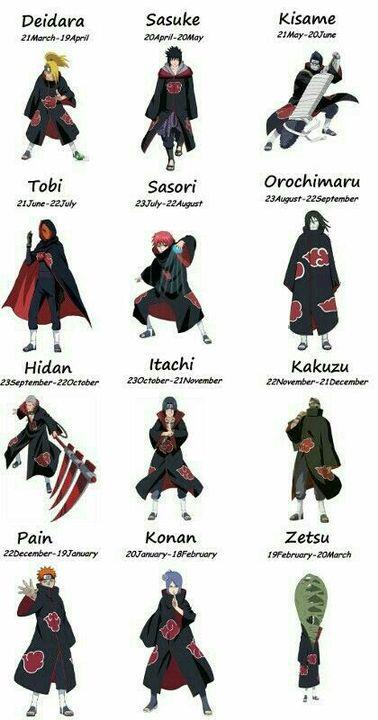 Photo of (D Naruto) sasuke's sister – Character introduction