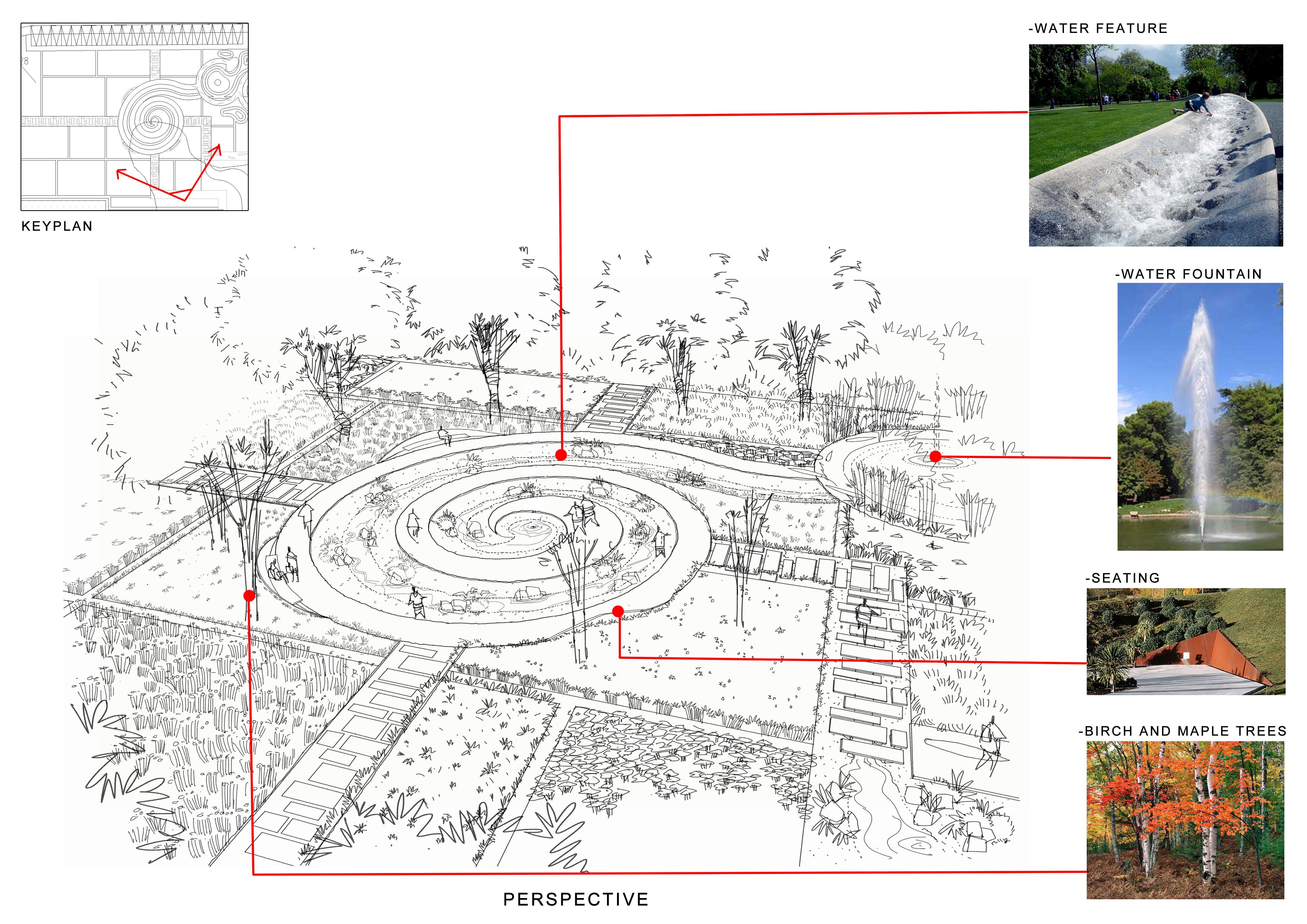 Landscape Design Perspective University Park Modern Landscape Step Landscape Design Curving Landscape Landscape Parking Design Landscape Landscape Plans