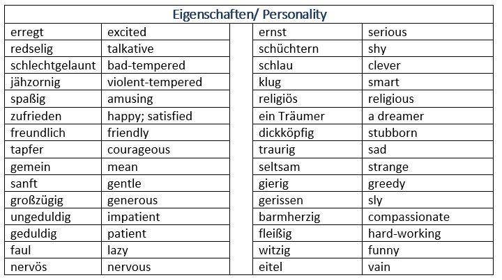 adjectives describing people learn german vocabulary german n met german language learning. Black Bedroom Furniture Sets. Home Design Ideas