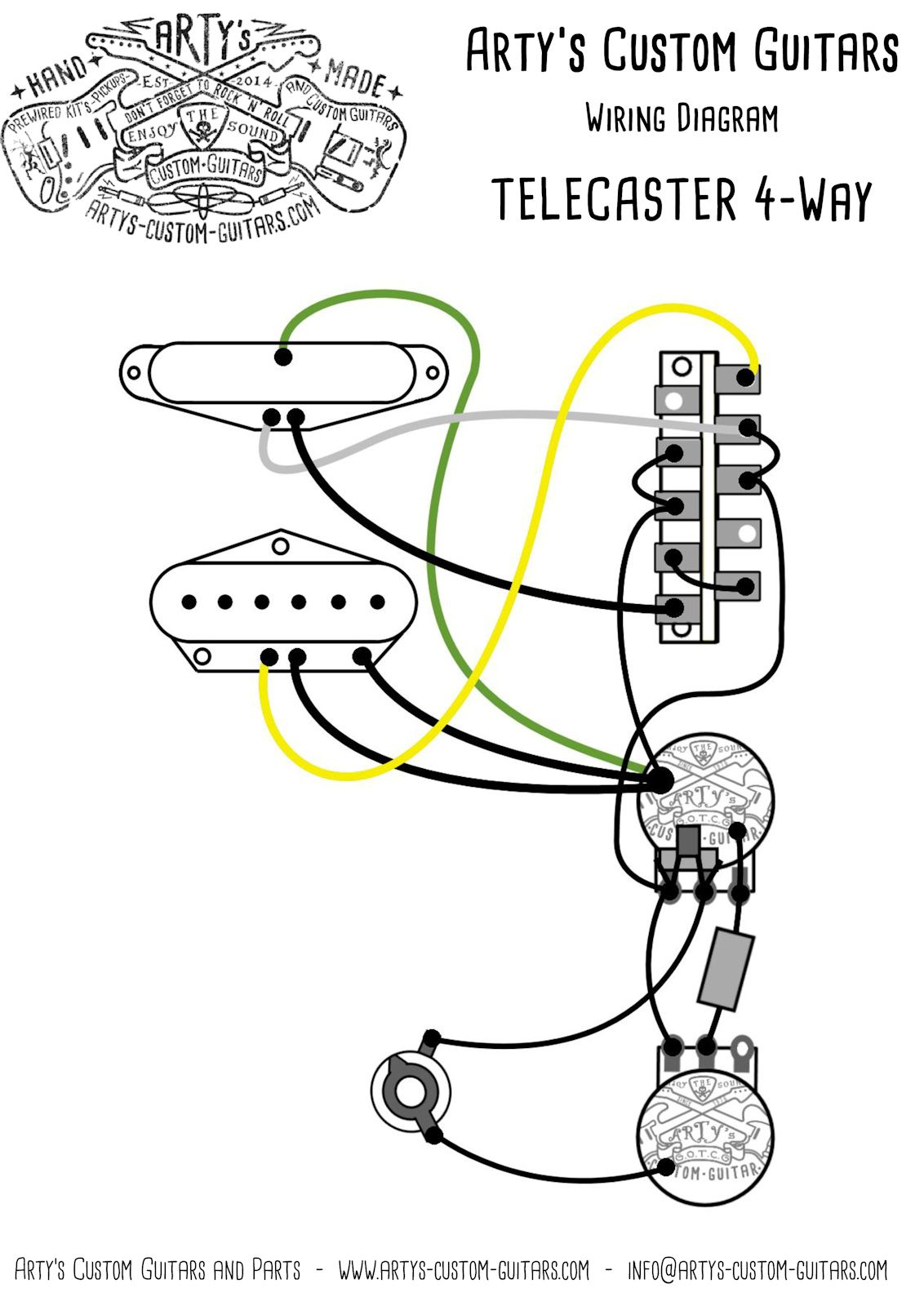Artys Custom Guitars Wiring Diagram Plan Telecaster Assembly Pickup Stack Harness Tele