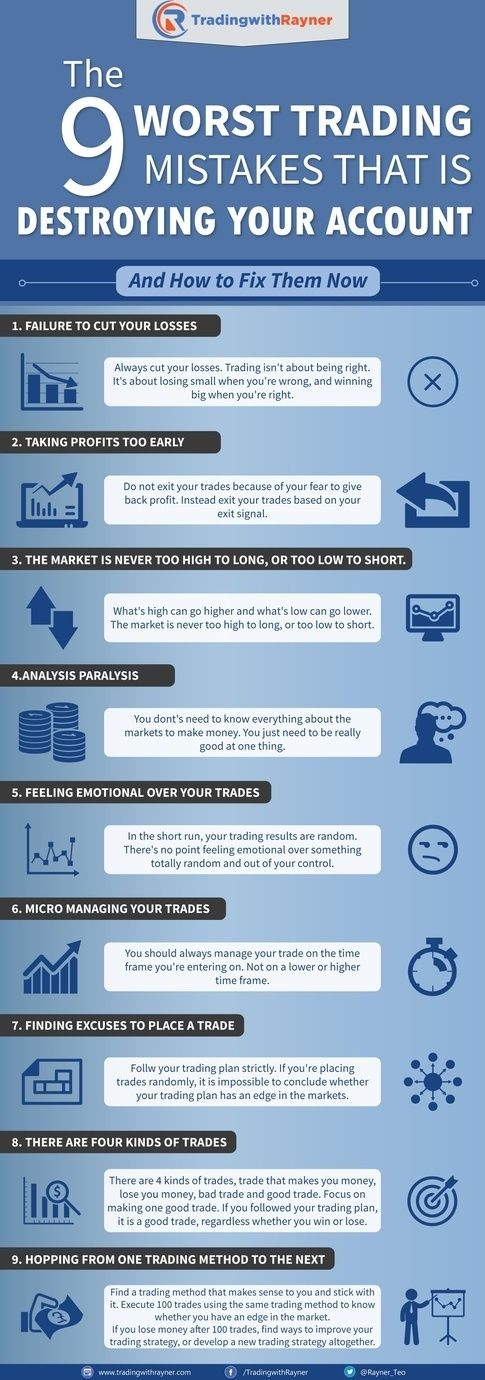 What Are The Biggest Mistakes A Trader Should Avoid In Stock