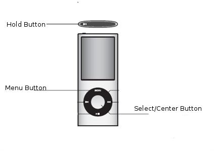 How to restart my ipod nano 5th generation