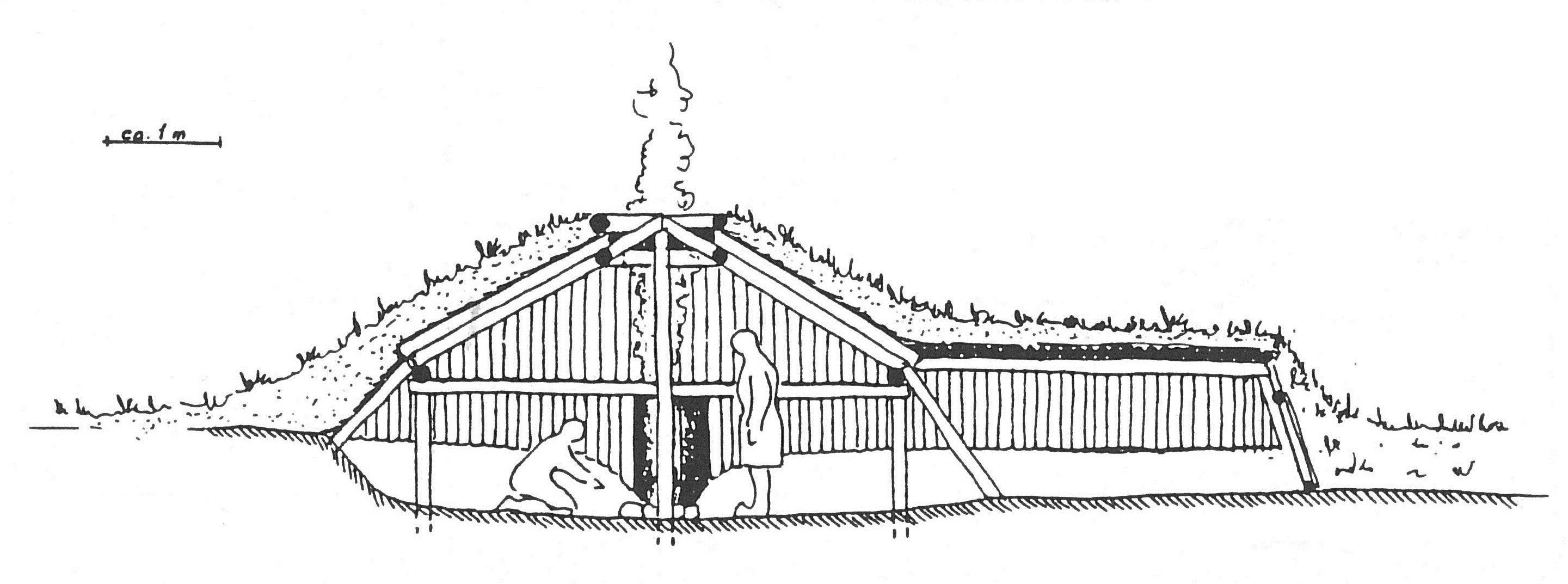 Pin By Linas Sadauskas On Cob House Sod Or Turf Mud