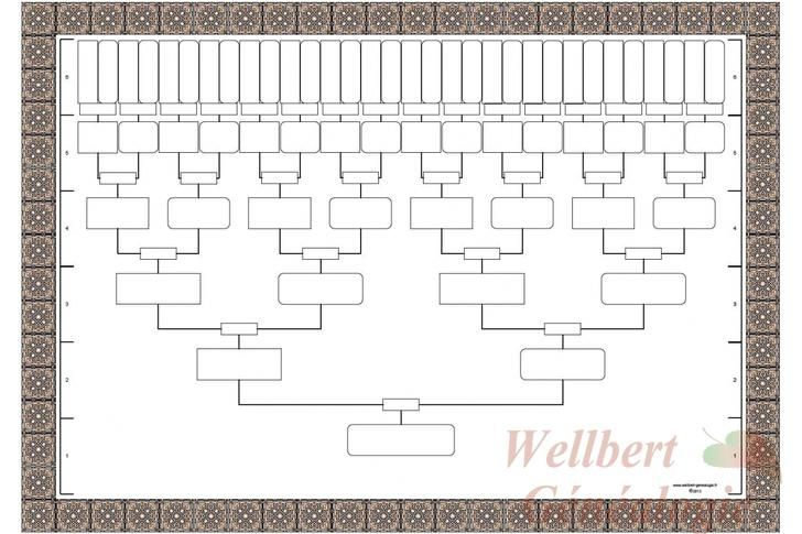 Blank Family Tree Sweetly Nested  Family Tree Printable