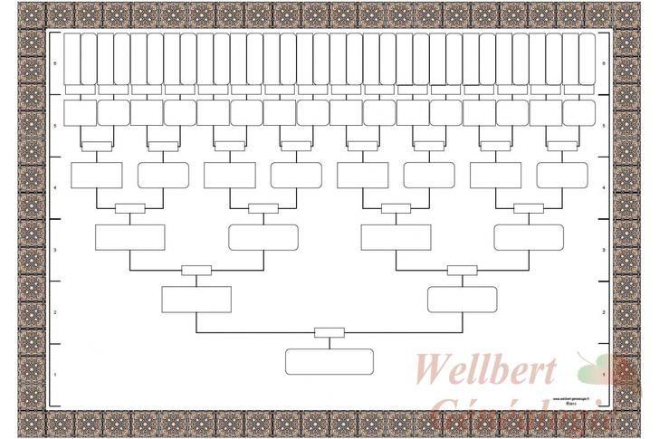 Blank Family Tree Charts To Handwrite Genealogy Ancestors