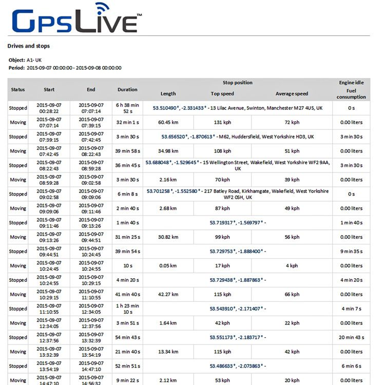Gpslive Online Tracking Platform 1 Year Subscription Personal