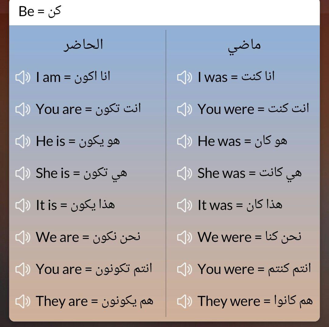 كلمات ومعناها بالانقليزي English Language Learning Grammar Learn Arabic Language Arabic Language