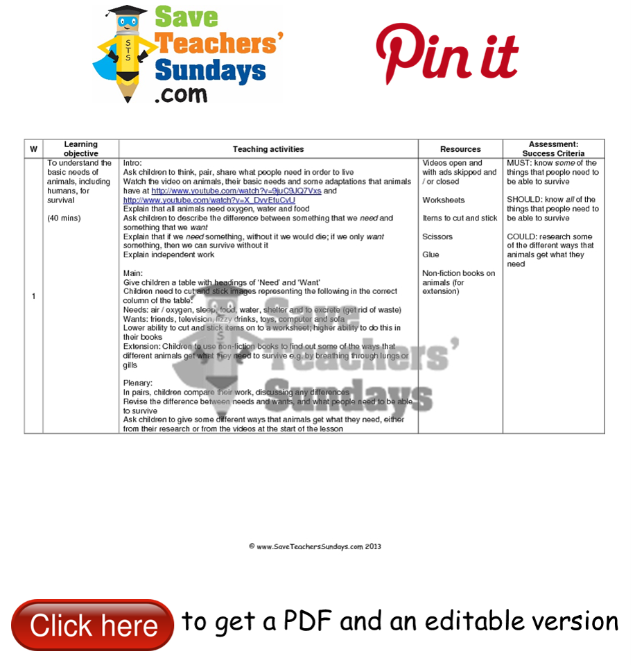 worksheet Needs And Wants Worksheets human needs and wants lesson plan go to httpwww saveteacherssundays