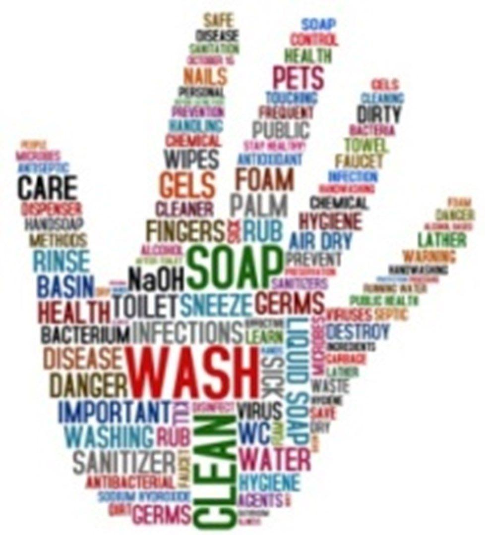 Hand Washing Hygiene Instruction Poster Hand Hygiene Hand