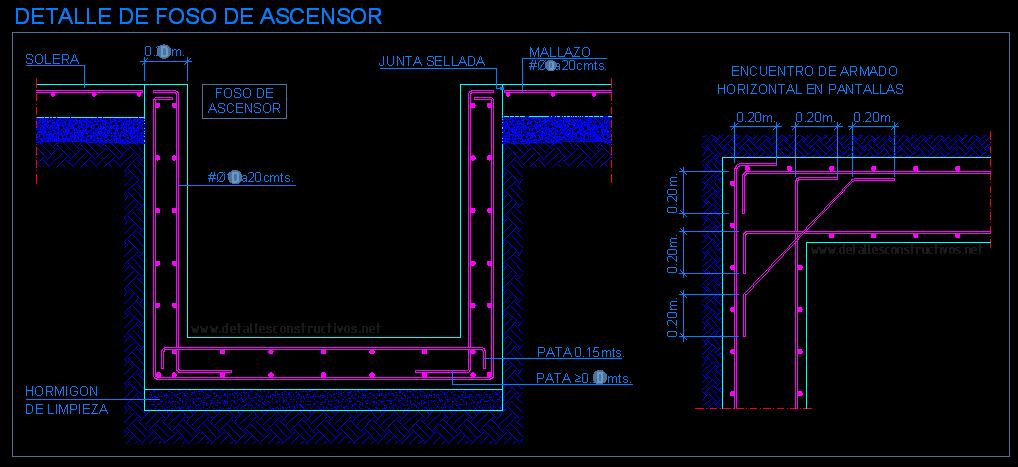 Detalle de formaci n de foso de ascensor con losas de for Detalles constructivos de piscinas