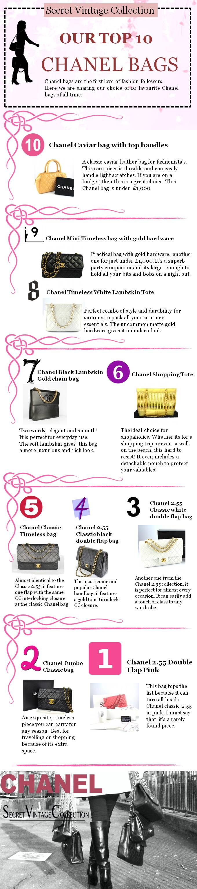 Top 10 CHANEL BAGS