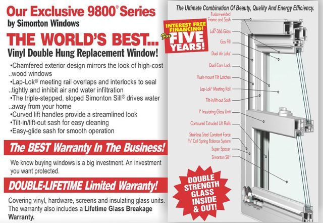 Information About Simonton 9800 Series Windows Exclusive To King