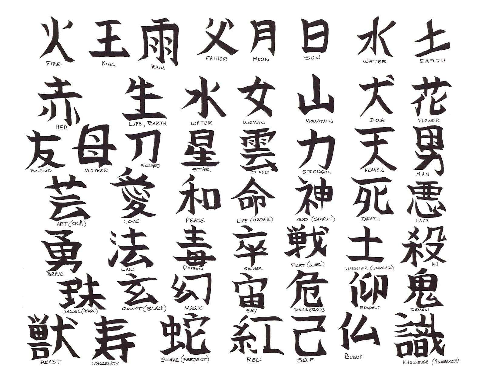 Chinese alphabets everything china pinterest chinese alphabets biocorpaavc Images