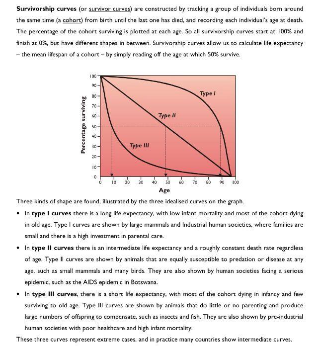 Survivorship curves ap env sci unit 4 a crowded world pinterest survivorship curves ccuart Image collections