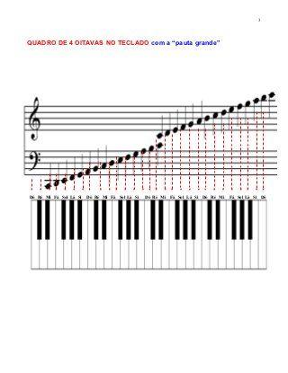 Apostila Teoria Musical Teoria Musical Musical Musica De Piano
