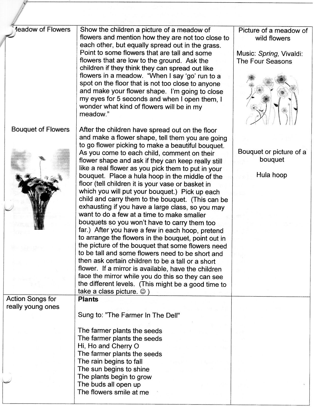 Preschool Dance Lesson Plans