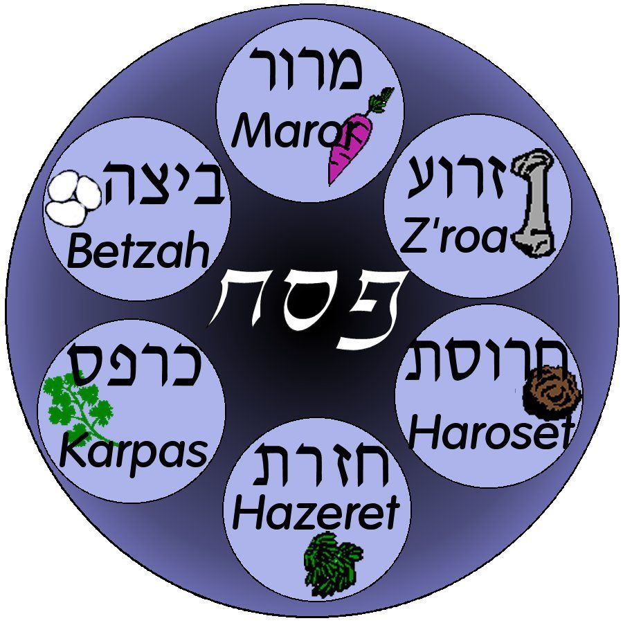 Seder plate messianic passover seder pinterest seder plate buycottarizona
