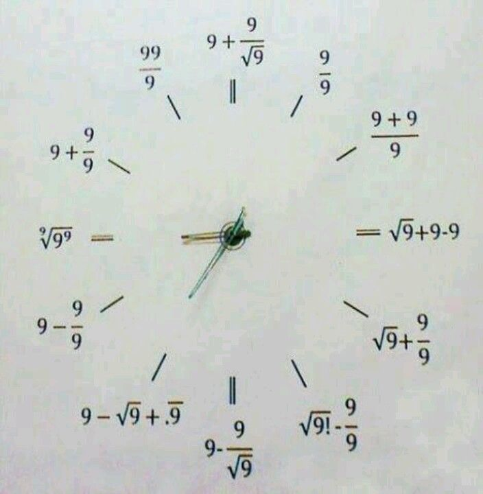 Smart people clock. Want one of these! | Funny Sht | Pinterest ...