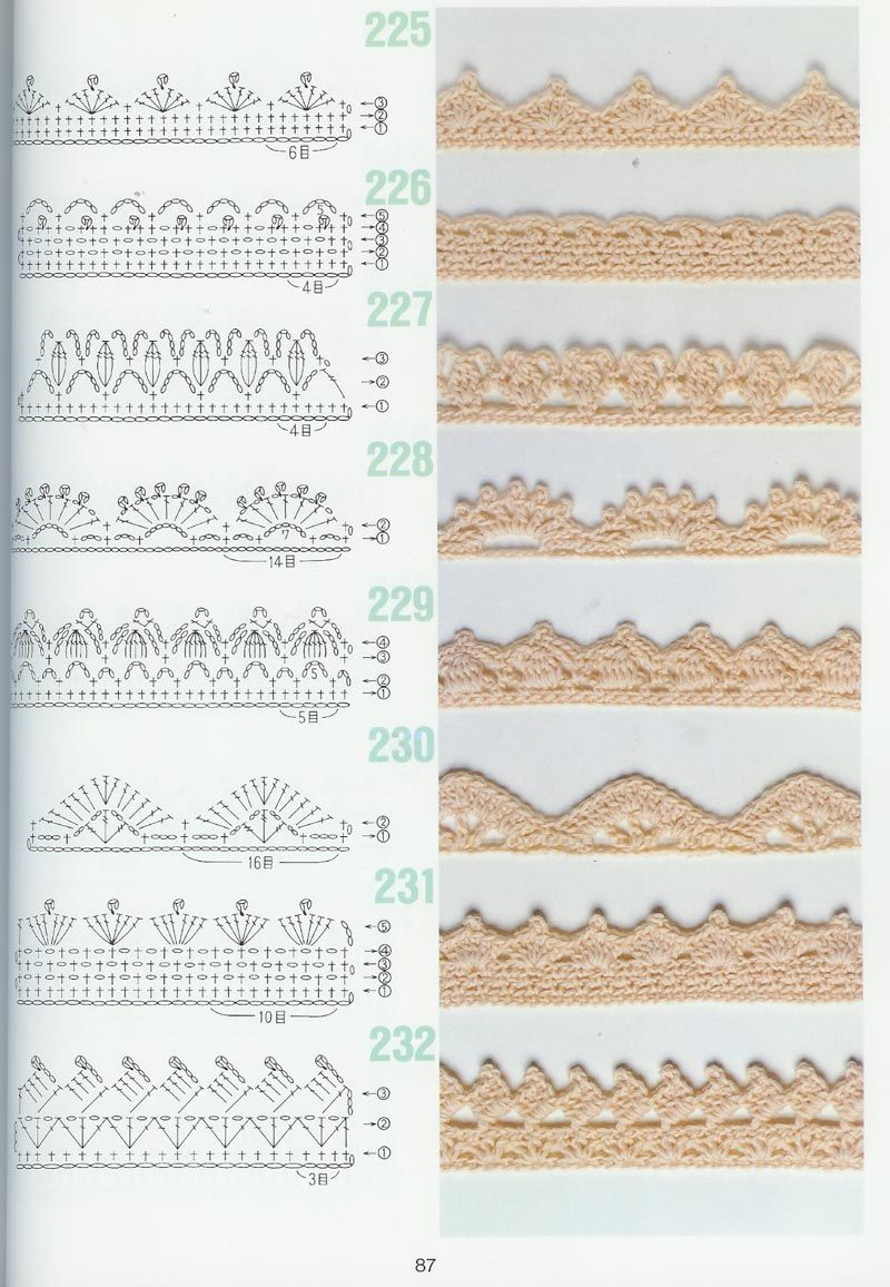schémas de points , bordures 2 | crochet | Pinterest | Puntillas de ...