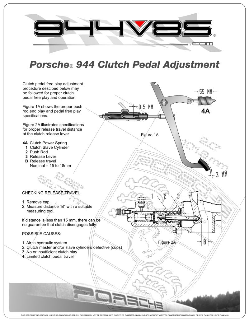 944v8s Wiki Technical Information 944 Porsche