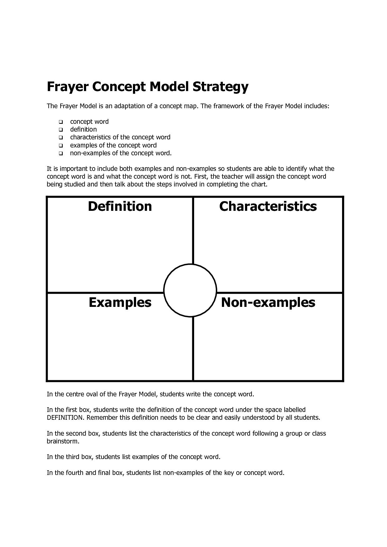 frayer model template word frayer concept model strategy