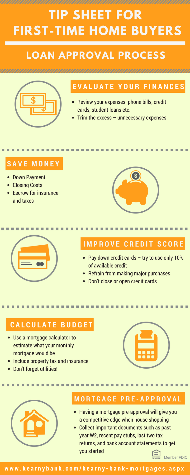First Time Buying A Home Familiarize Yourself With The Loan Process First Improve Credit Score Improve Credit First Time Home Buyers