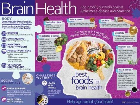 Eating for brain health