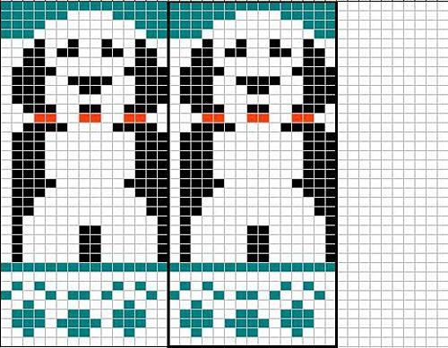Bobtail chart pattern by Sandra Jäger | Dibujo grafico, Trapillo y ...
